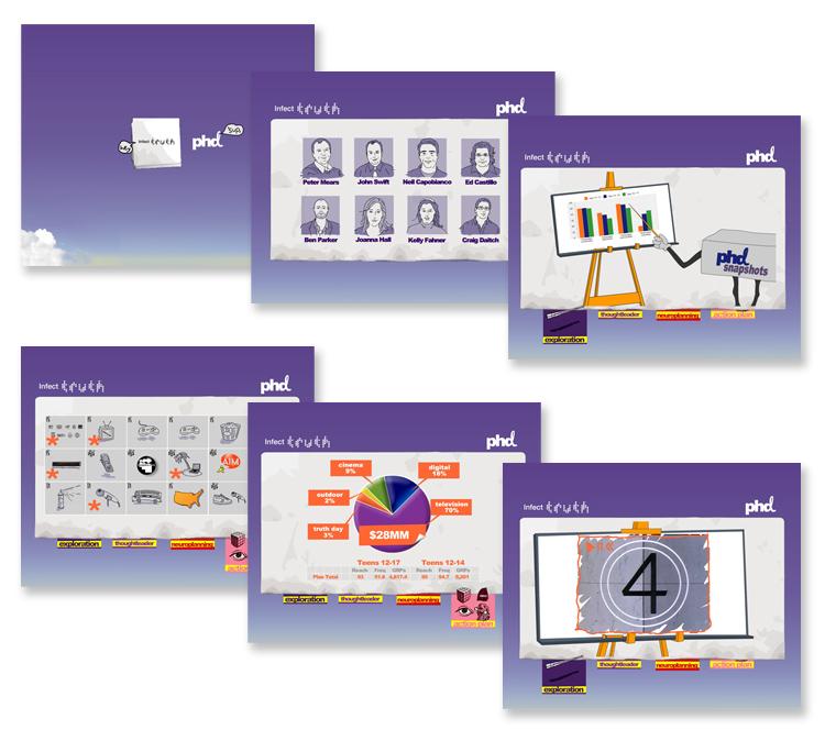PHD Media -Interactive Flash Presentation